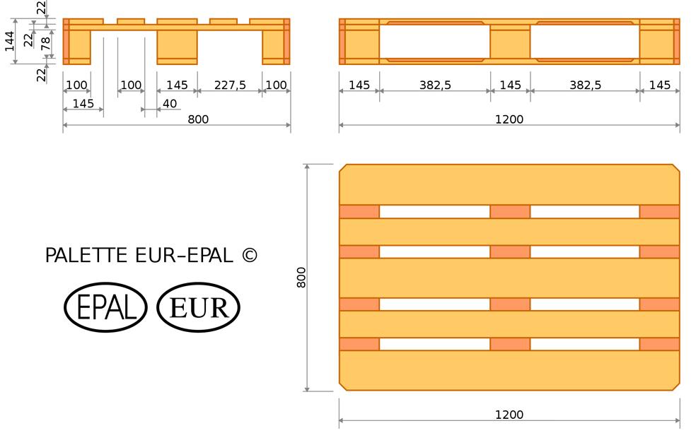 palette Euro